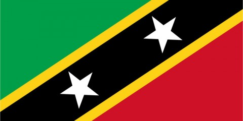 Saint Kitts and Nevis IP Address